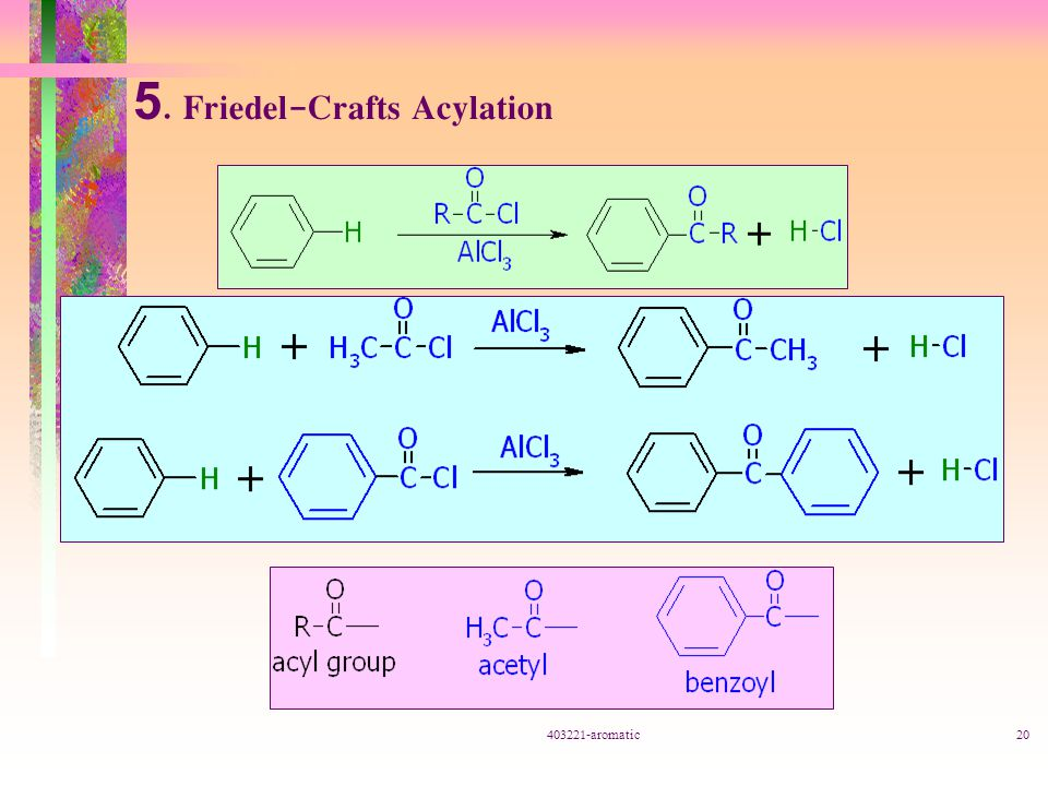 5. Friedel-Crafts Acylation