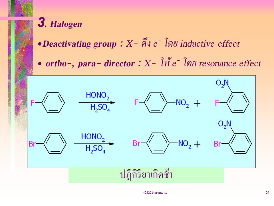Deactivating group : X- ดึง e- โดย inductive effect