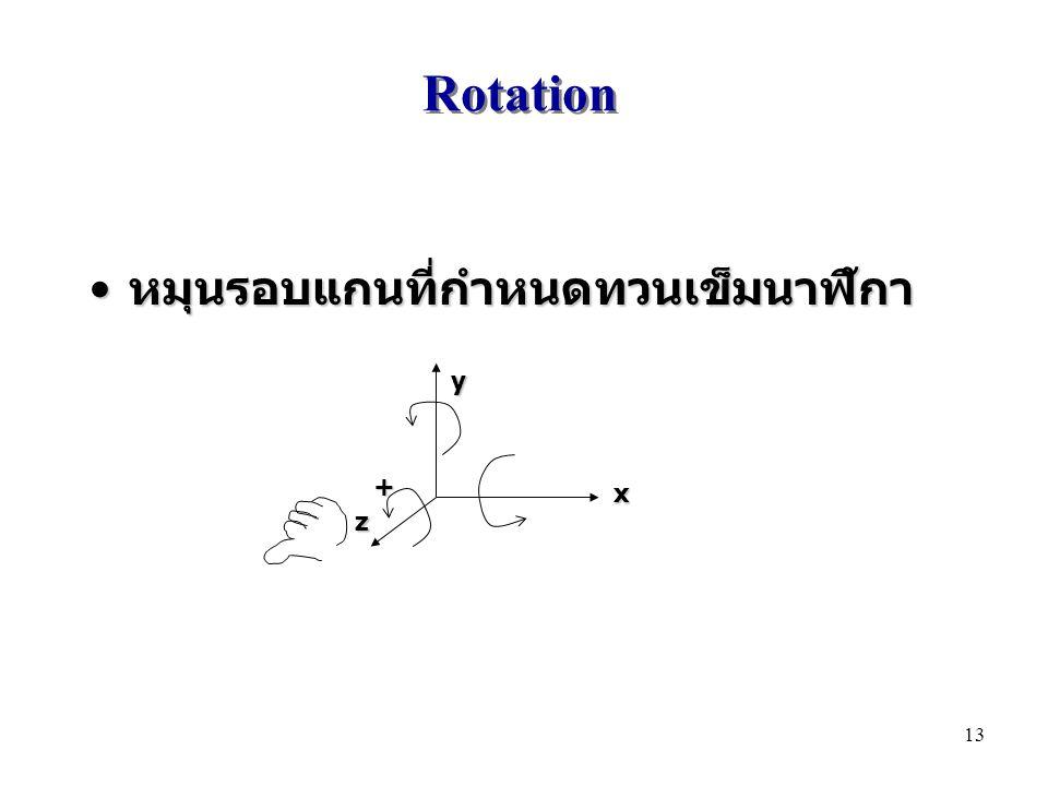Rotation หมุนรอบแกนที่กำหนดทวนเข็มนาฬิกา x y z +