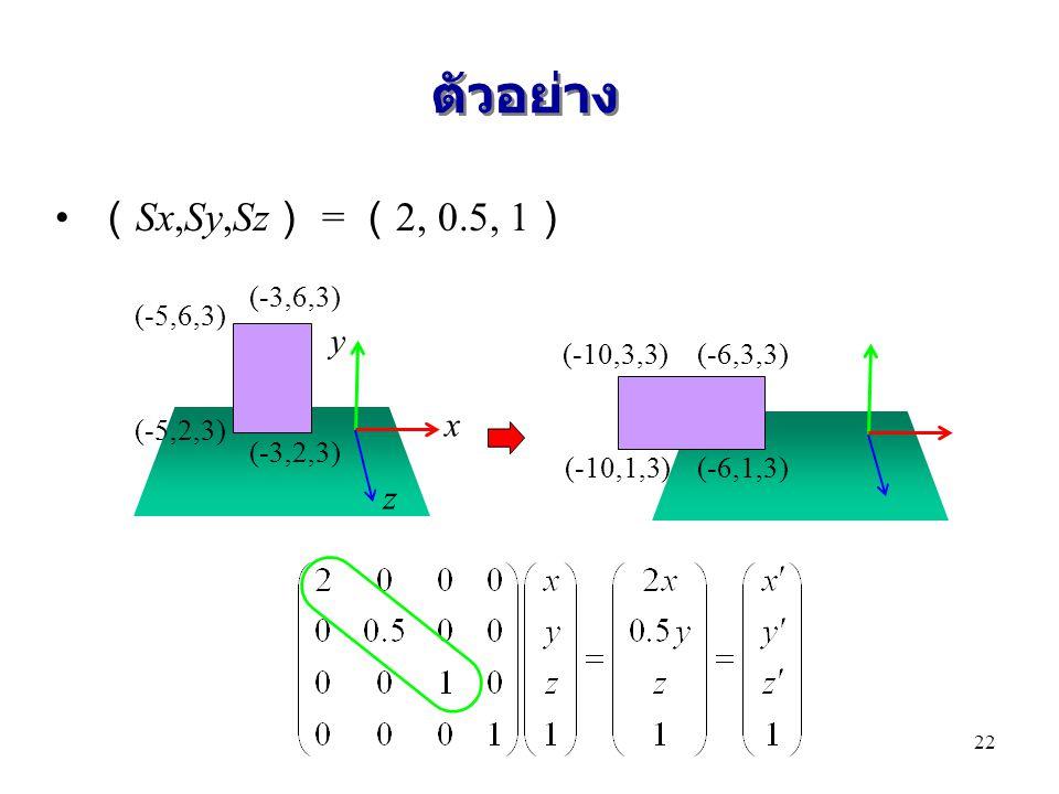 ตัวอย่าง (Sx,Sy,Sz) = (2, 0.5, 1) y x z (-3,6,3) (-5,6,3) (-10,3,3)