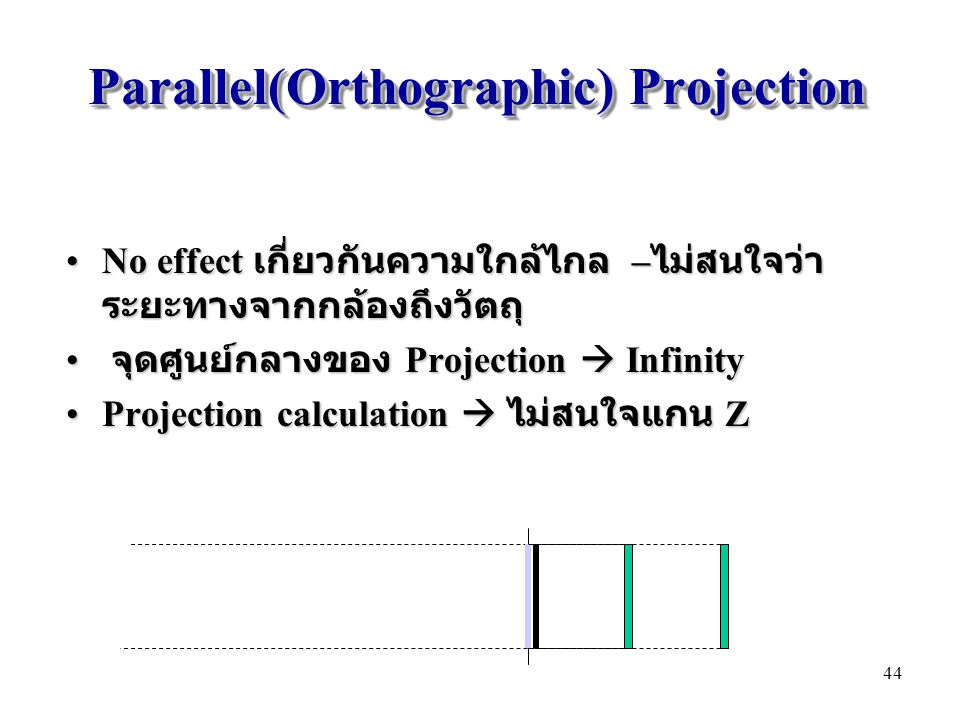 Parallel(Orthographic) Projection