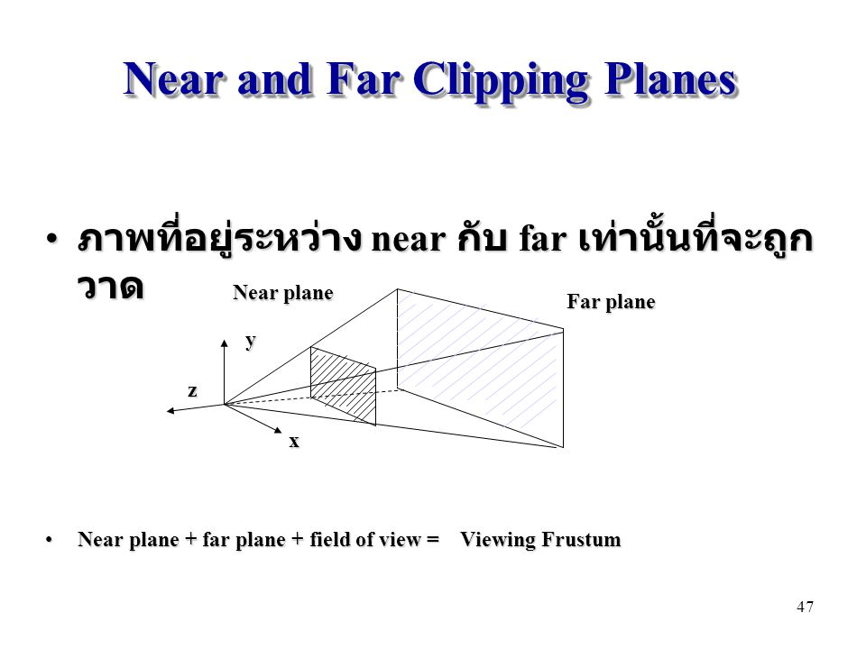 Near and Far Clipping Planes