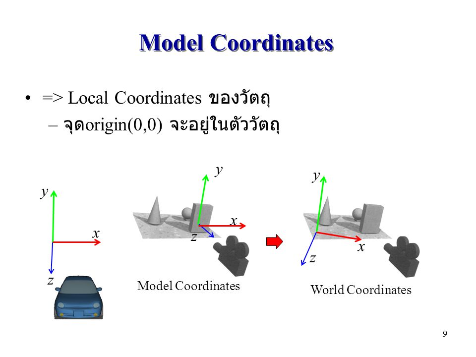 Model Coordinates => Local Coordinates ของวัตถุ
