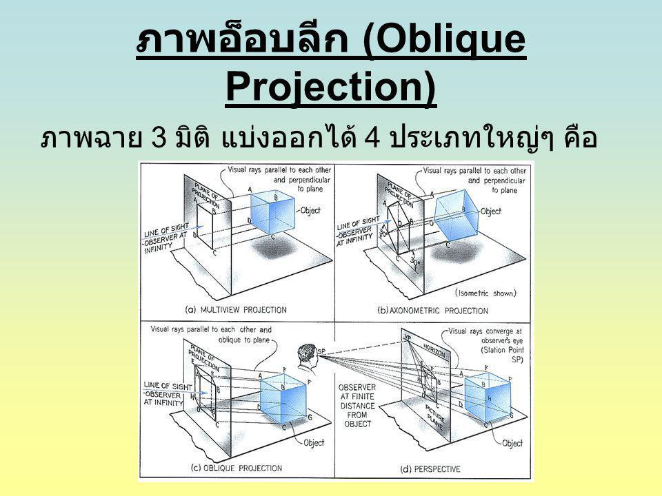ภาพอ็อบลีก (Oblique Projection)