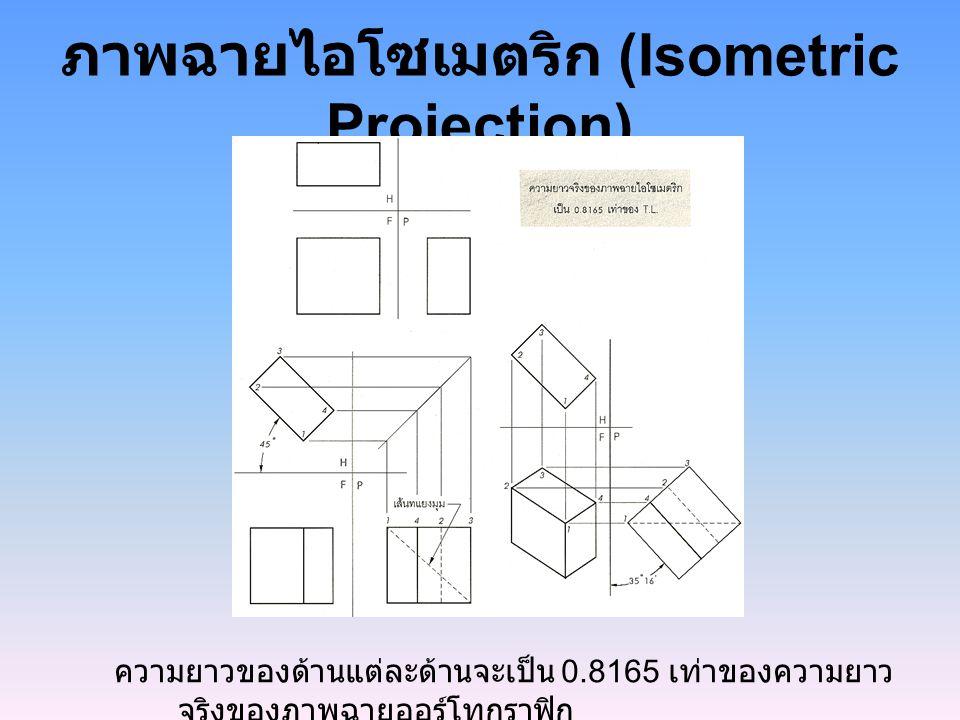 ภาพฉายไอโซเมตริก (Isometric Projection)