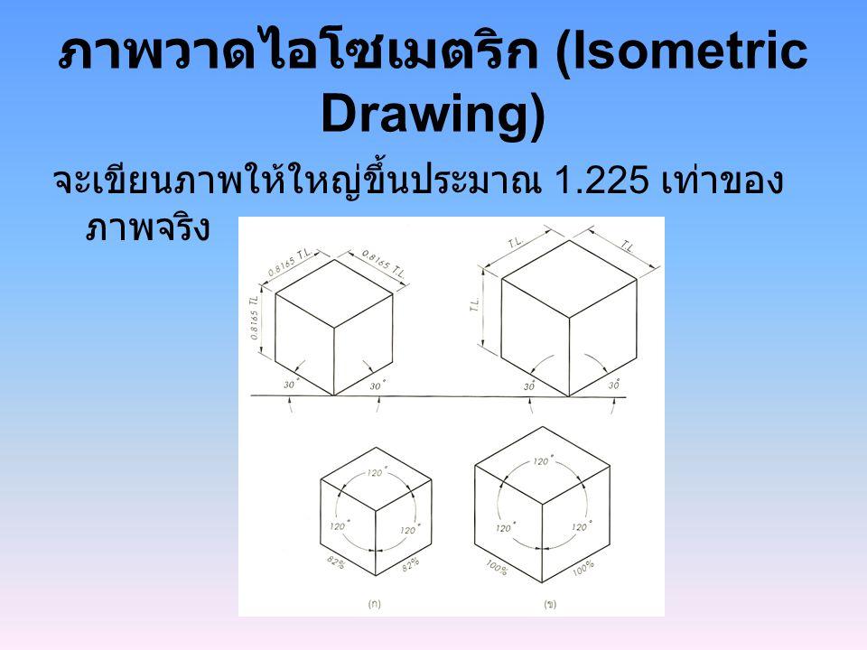 ภาพวาดไอโซเมตริก (Isometric Drawing)