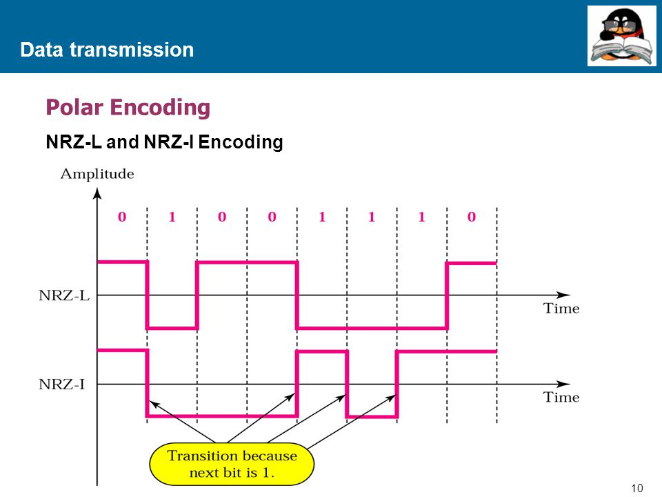 Data transmission Polar Encoding NRZ-L and NRZ-I Encoding
