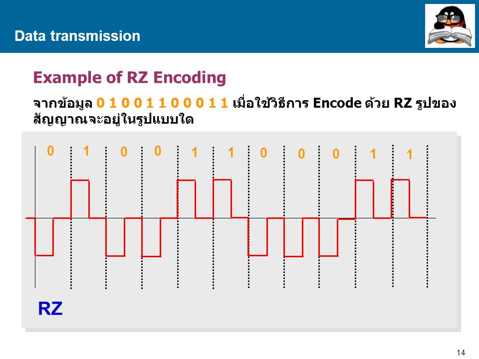 RZ Example of RZ Encoding Data transmission