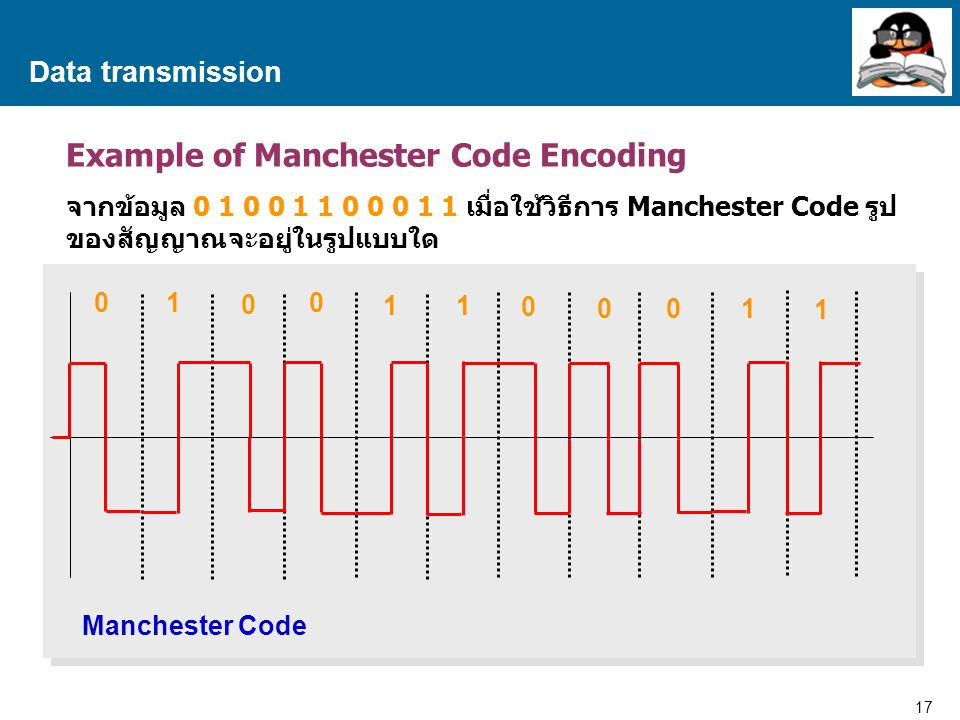 Example of Manchester Code Encoding