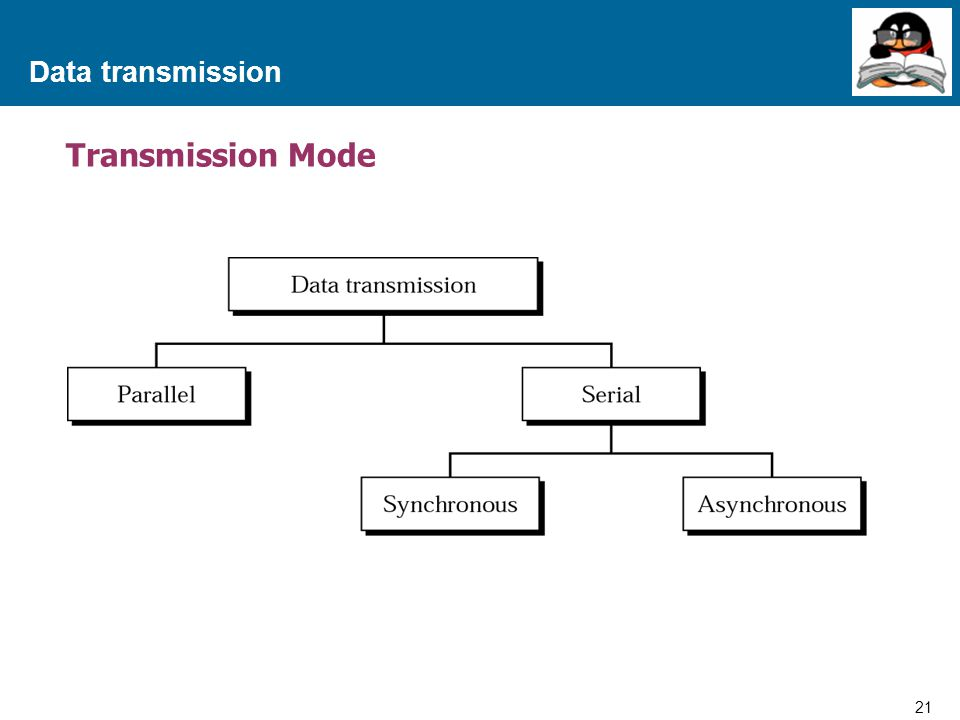 Data transmission Transmission Mode