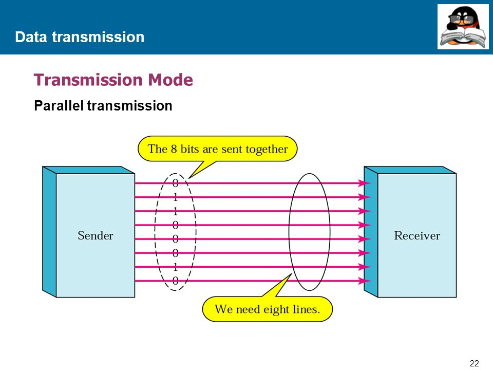 Data transmission Transmission Mode Parallel transmission