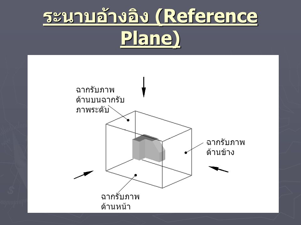 ระนาบอ้างอิง (Reference Plane)