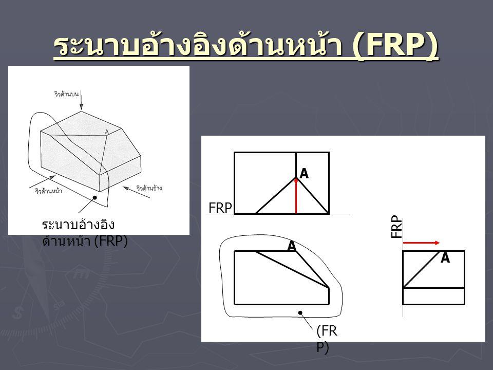 ระนาบอ้างอิงด้านหน้า (FRP)