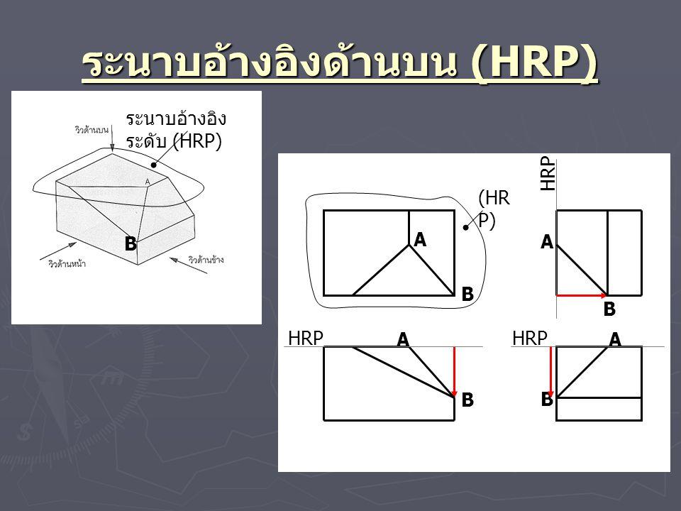ระนาบอ้างอิงด้านบน (HRP)