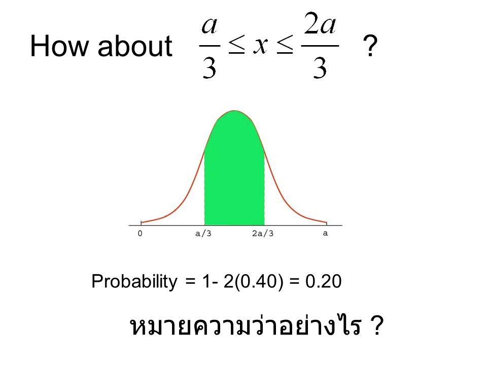 How about Probability = 1- 2(0.40) = 0.20 หมายความว่าอย่างไร