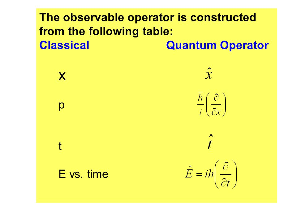 The observable operator is constructed from the following table: