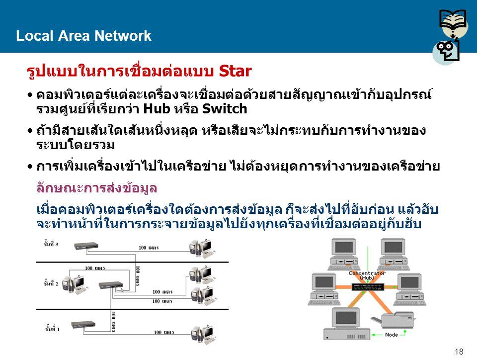 รูปแบบในการเชื่อมต่อแบบ Star
