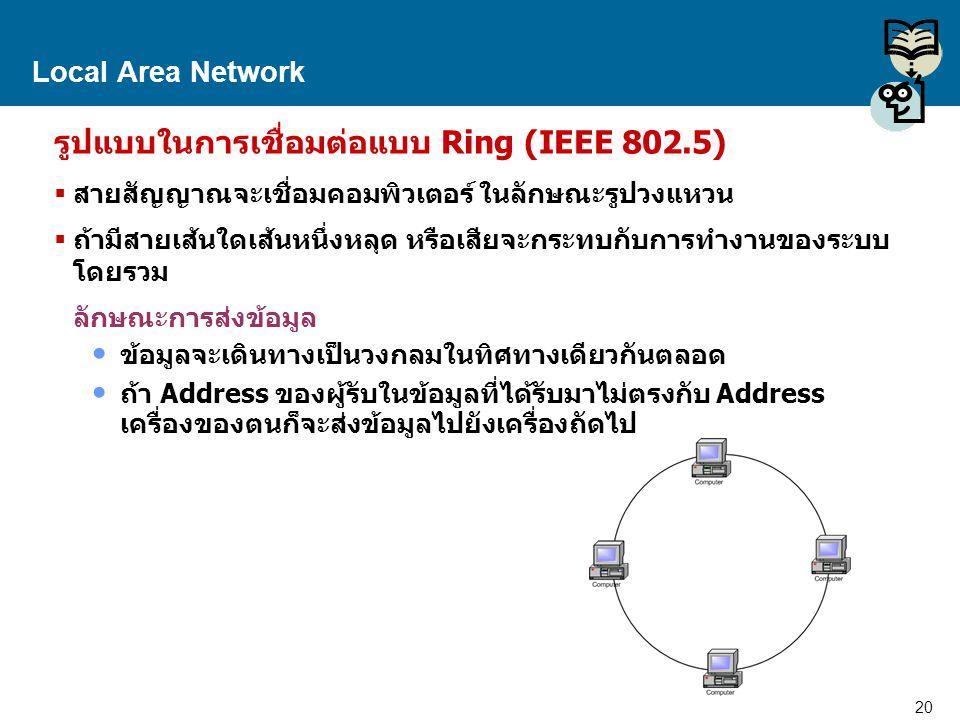 รูปแบบในการเชื่อมต่อแบบ Ring (IEEE 802.5)