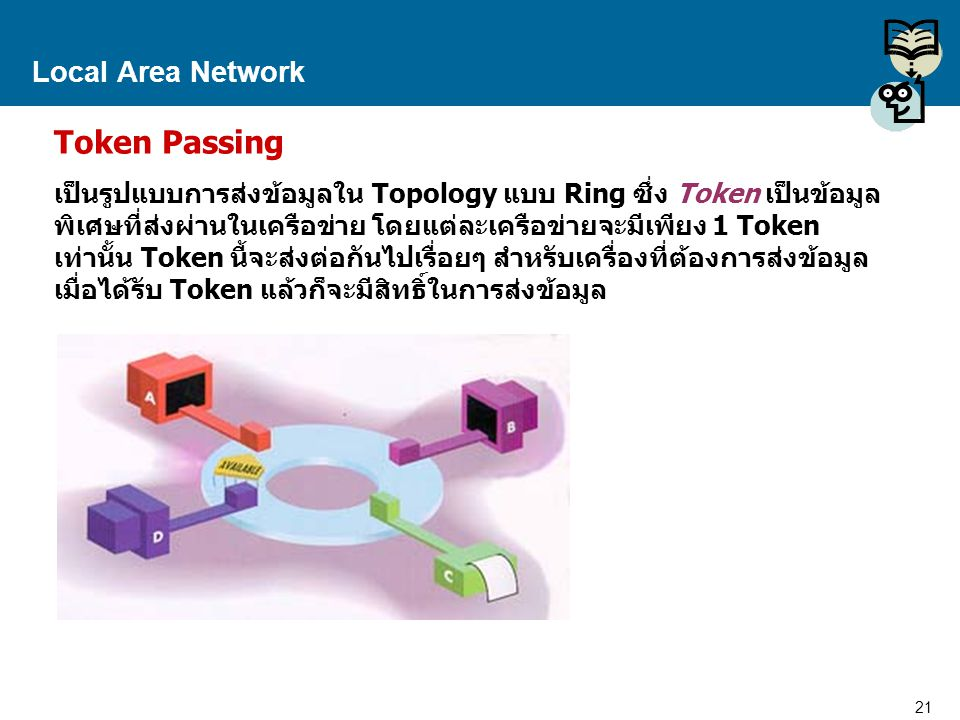 Token Passing Local Area Network