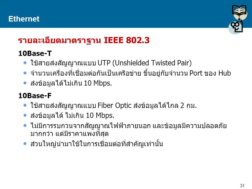 รายละเอียดมาตราฐาน IEEE 802.3