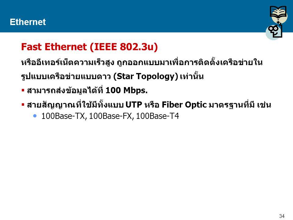 Fast Ethernet (IEEE 802.3u) Ethernet
