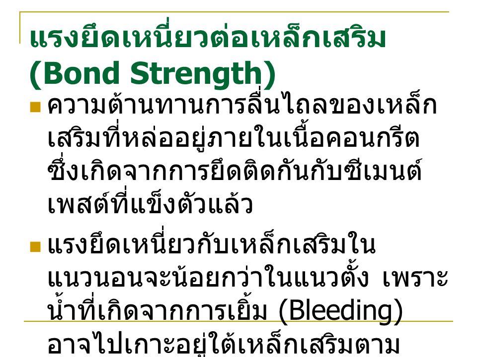 แรงยึดเหนี่ยวต่อเหล็กเสริม (Bond Strength)