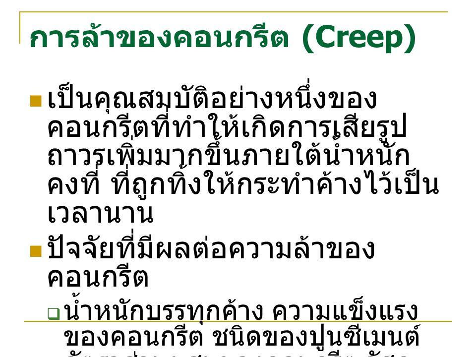 การล้าของคอนกรีต (Creep)