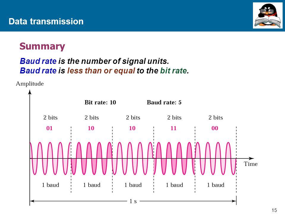 Summary Data transmission
