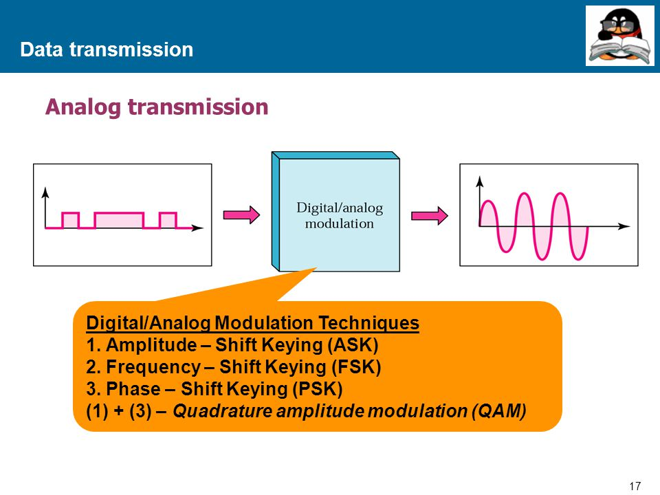 Analog transmission Data transmission
