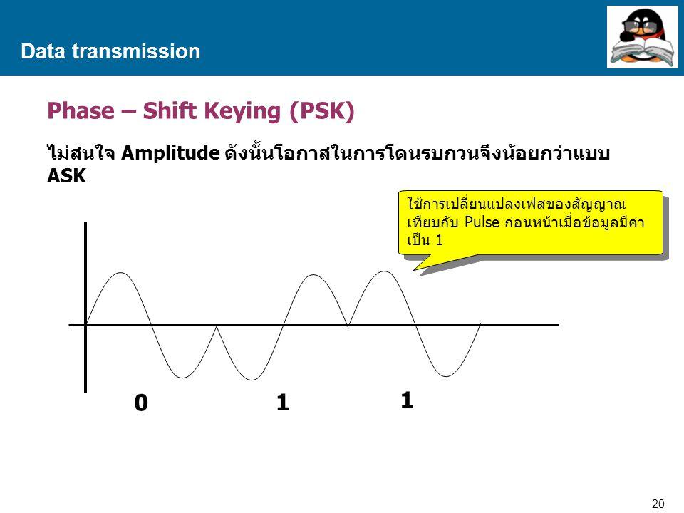 Phase – Shift Keying (PSK)