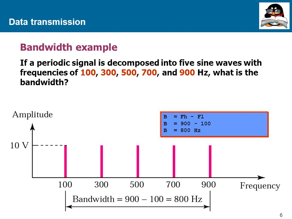 Bandwidth example Data transmission