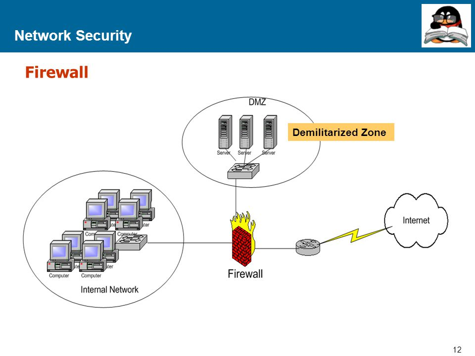 Network Security Firewall Demilitarized Zone