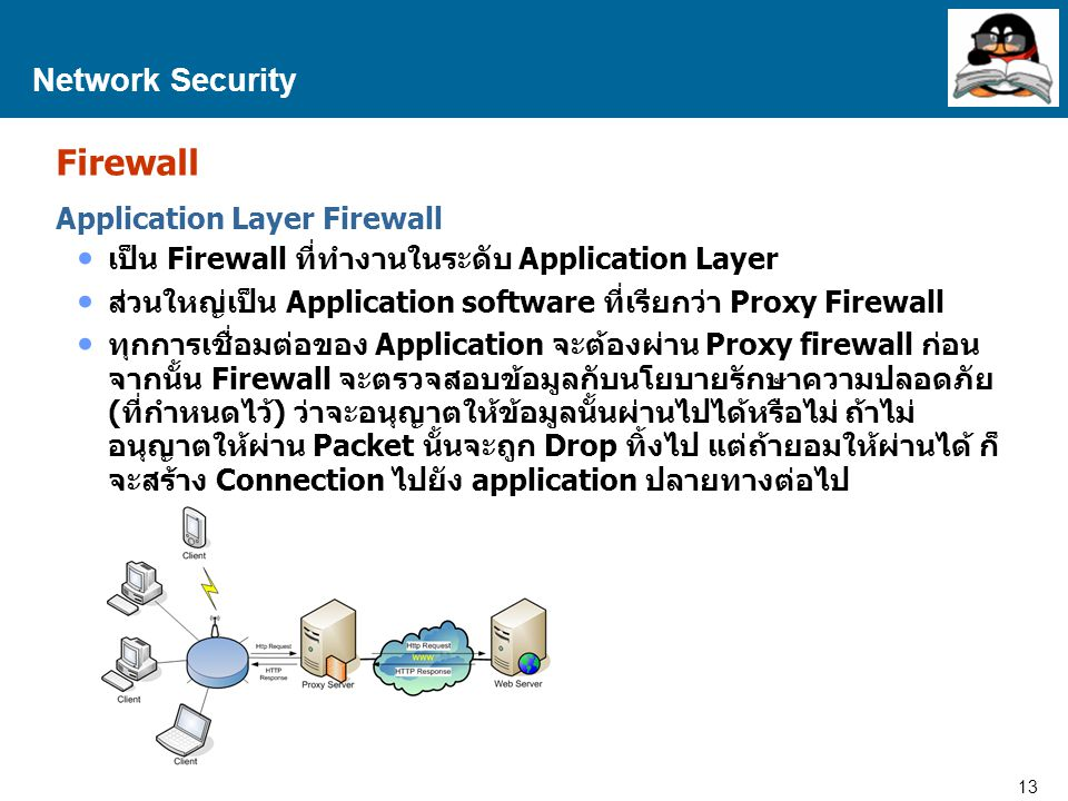 Firewall Network Security Application Layer Firewall