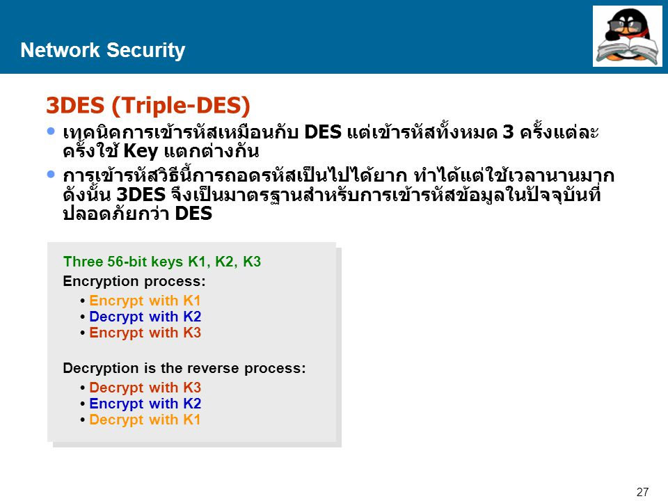 3DES (Triple-DES) Network Security