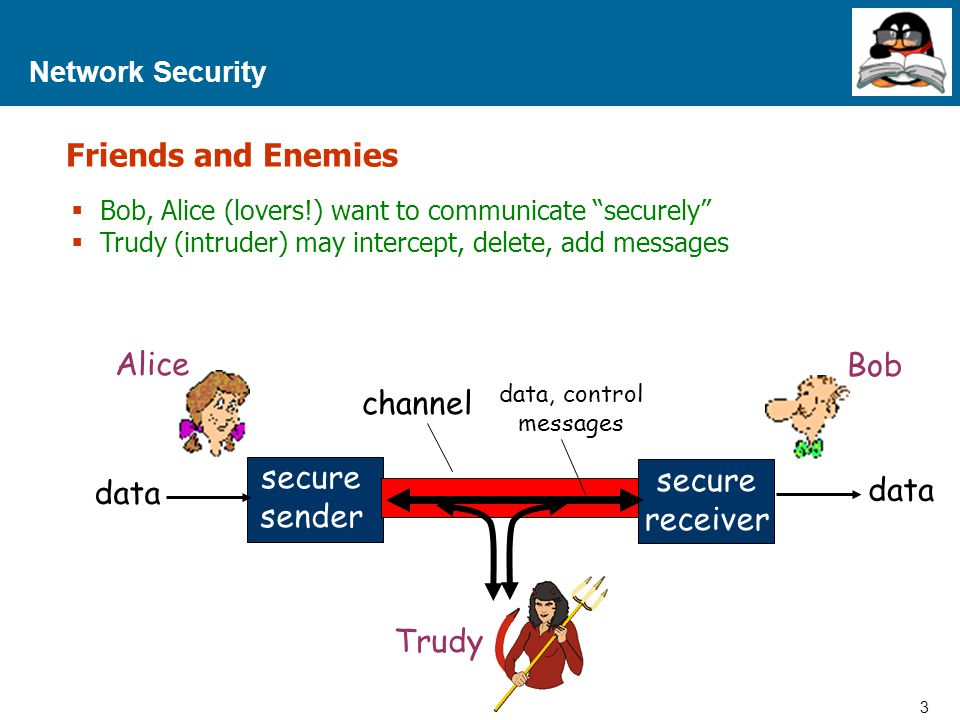 Friends and Enemies Alice Bob channel secure data sender receiver