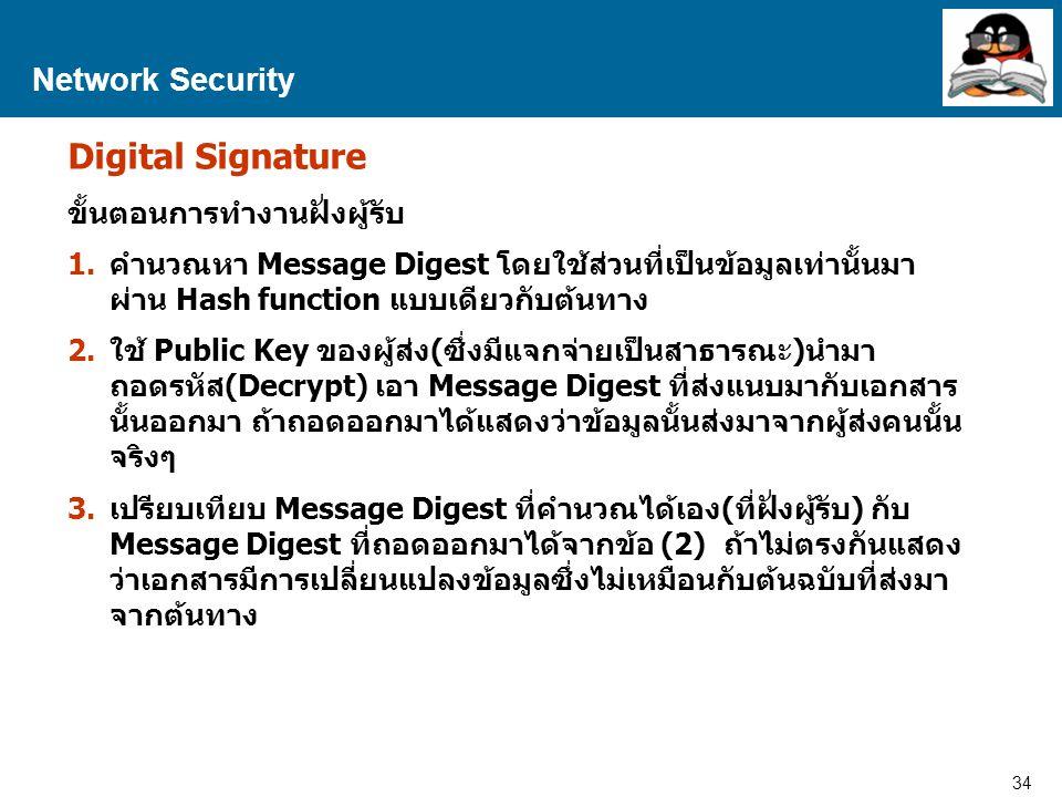 Digital Signature Network Security ขั้นตอนการทำงานฝั่งผู้รับ
