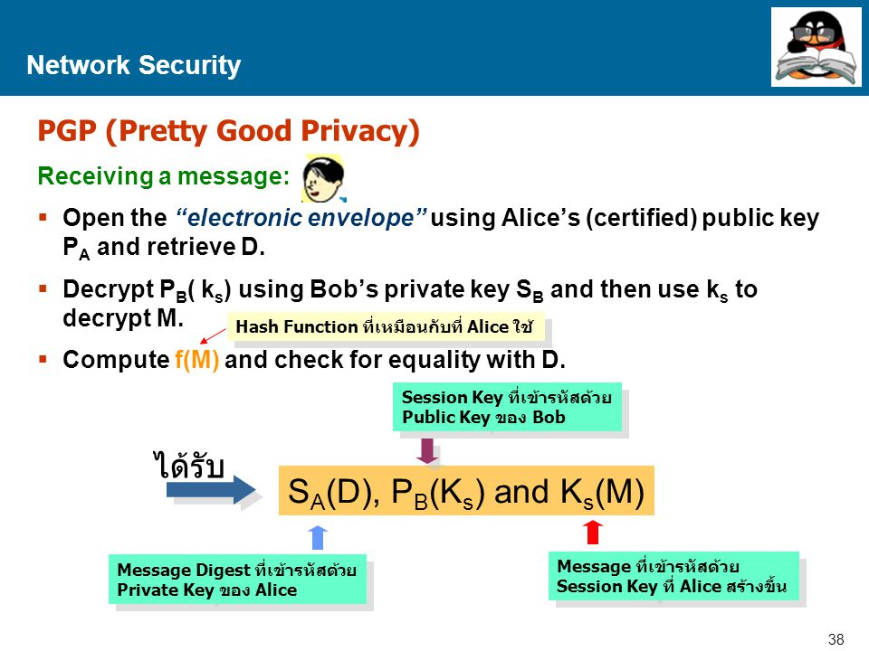 ได้รับ SA(D), PB(Ks) and Ks(M) PGP (Pretty Good Privacy)