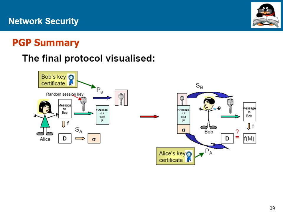 Network Security PGP Summary
