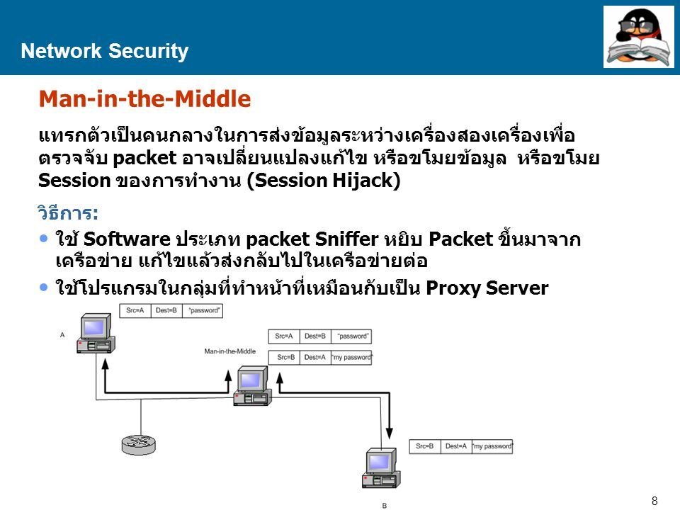 Man-in-the-Middle Network Security