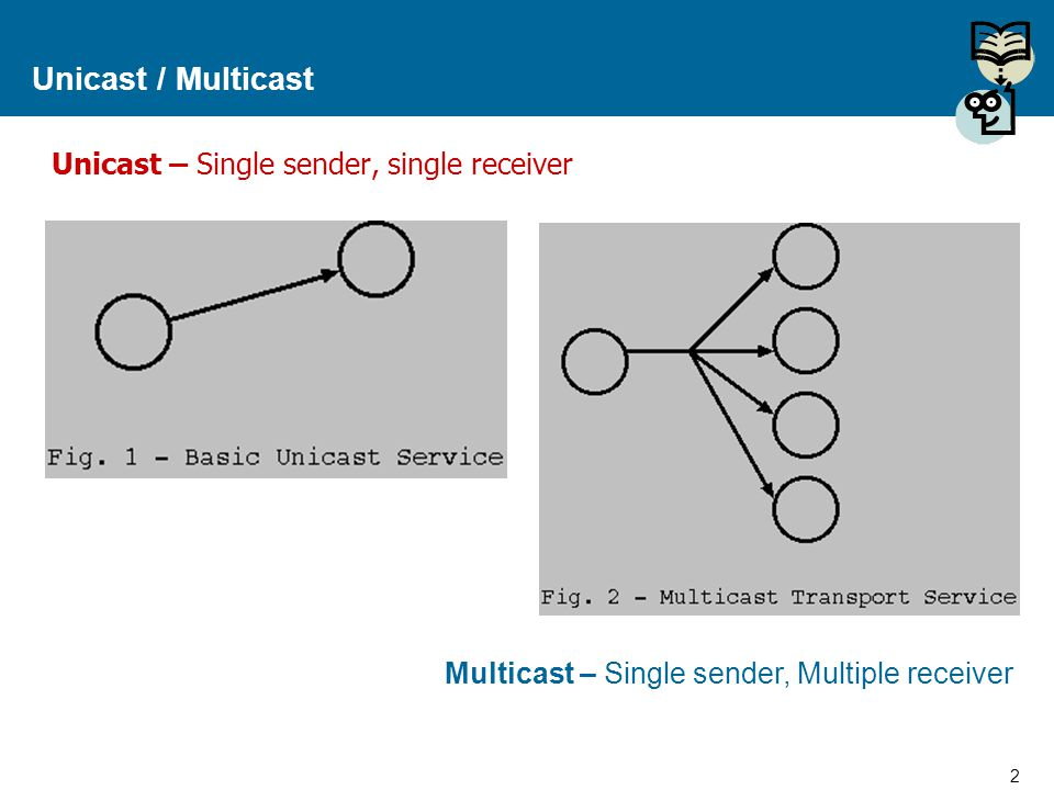 Unicast / Multicast Unicast – Single sender, single receiver