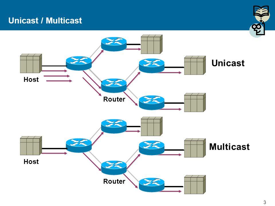 Unicast / Multicast Unicast Host Router Multicast Host Router