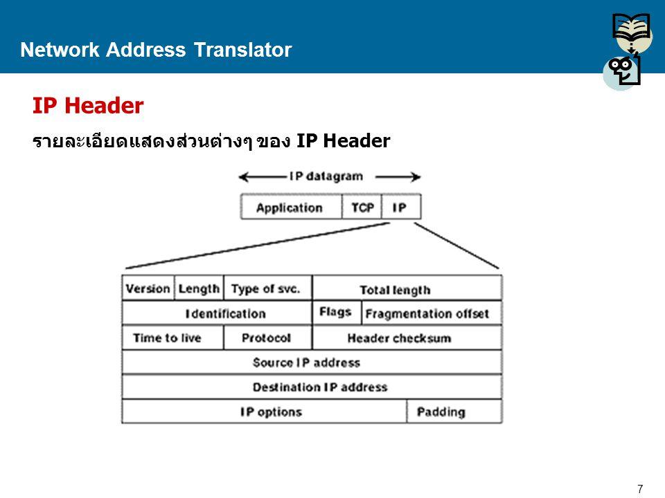 Network Address Translator