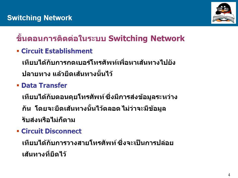 ขั้นตอนการติดต่อในระบบ Switching Network