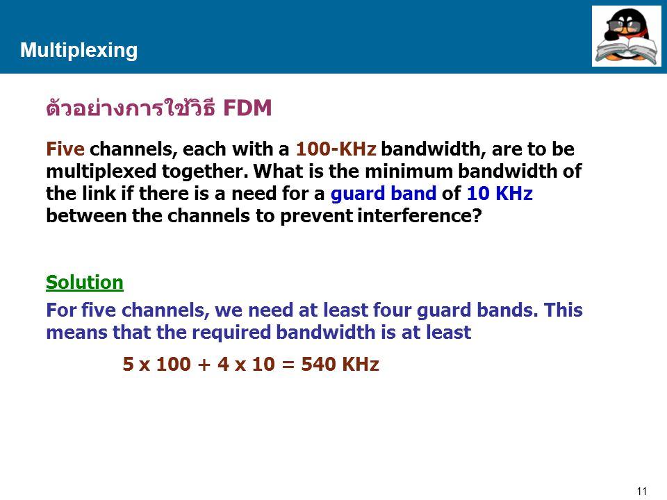 ตัวอย่างการใช้วิธี FDM