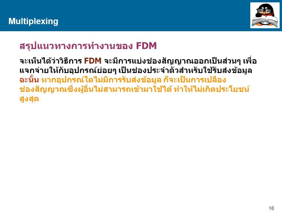 สรุปแนวทางการทำงานของ FDM
