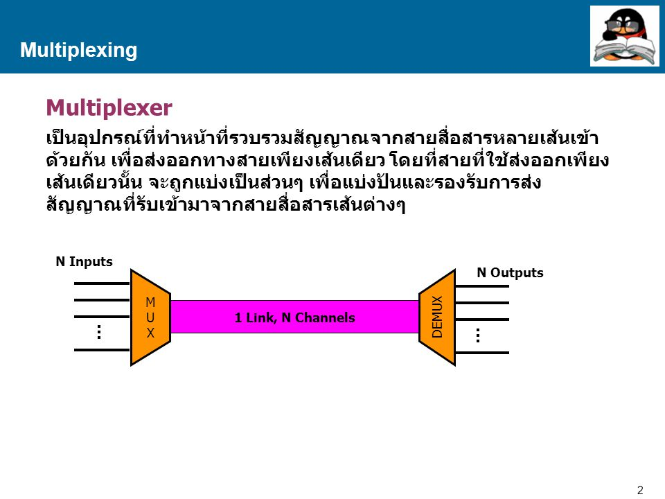 Multiplexer Multiplexing