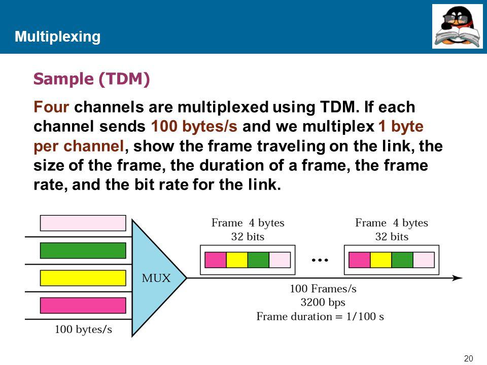 Multiplexing Sample (TDM)