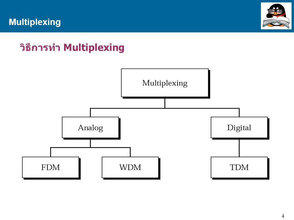วิธีการทำ Multiplexing