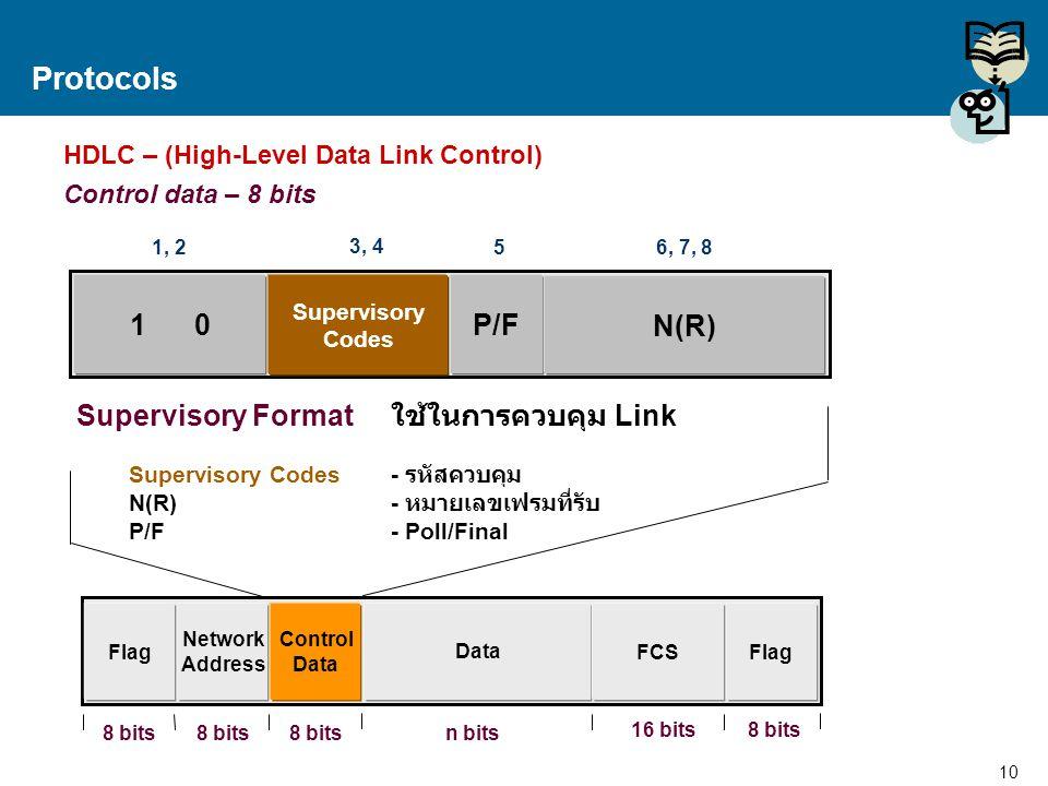 Protocols 1 0 P/F N(R) Supervisory Format ใช้ในการควบคุม Link