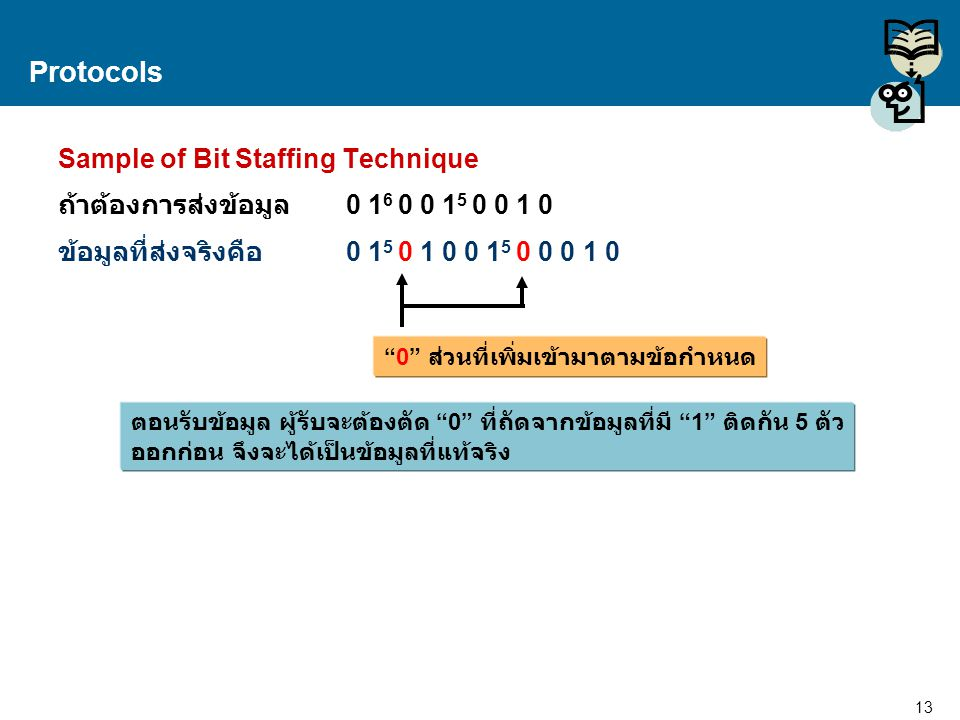 Protocols Sample of Bit Staffing Technique